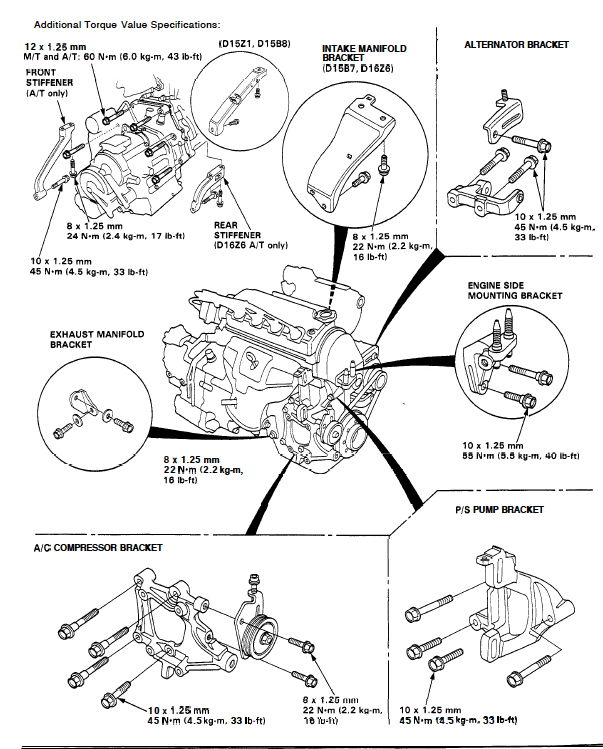 torque honda civic 1 6 engine diagram