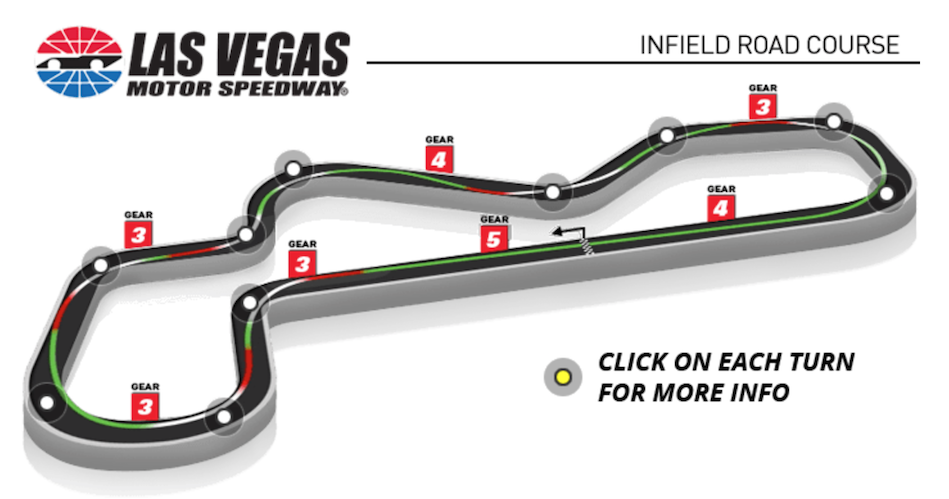 Dream racing at las vegas motor speedway for How long is las vegas motor speedway