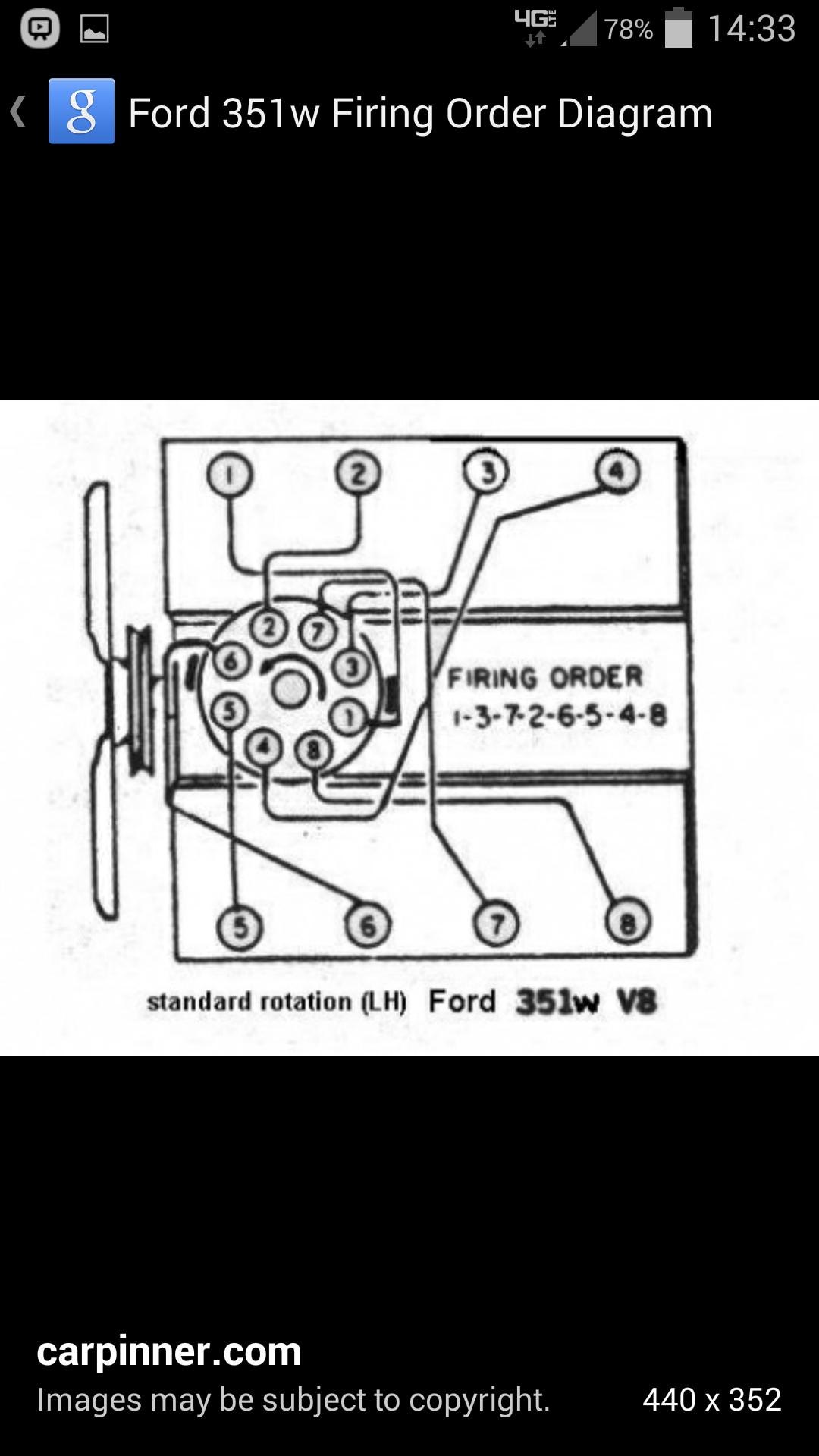 4x4 1989 F150 5 8l  351w  Problems