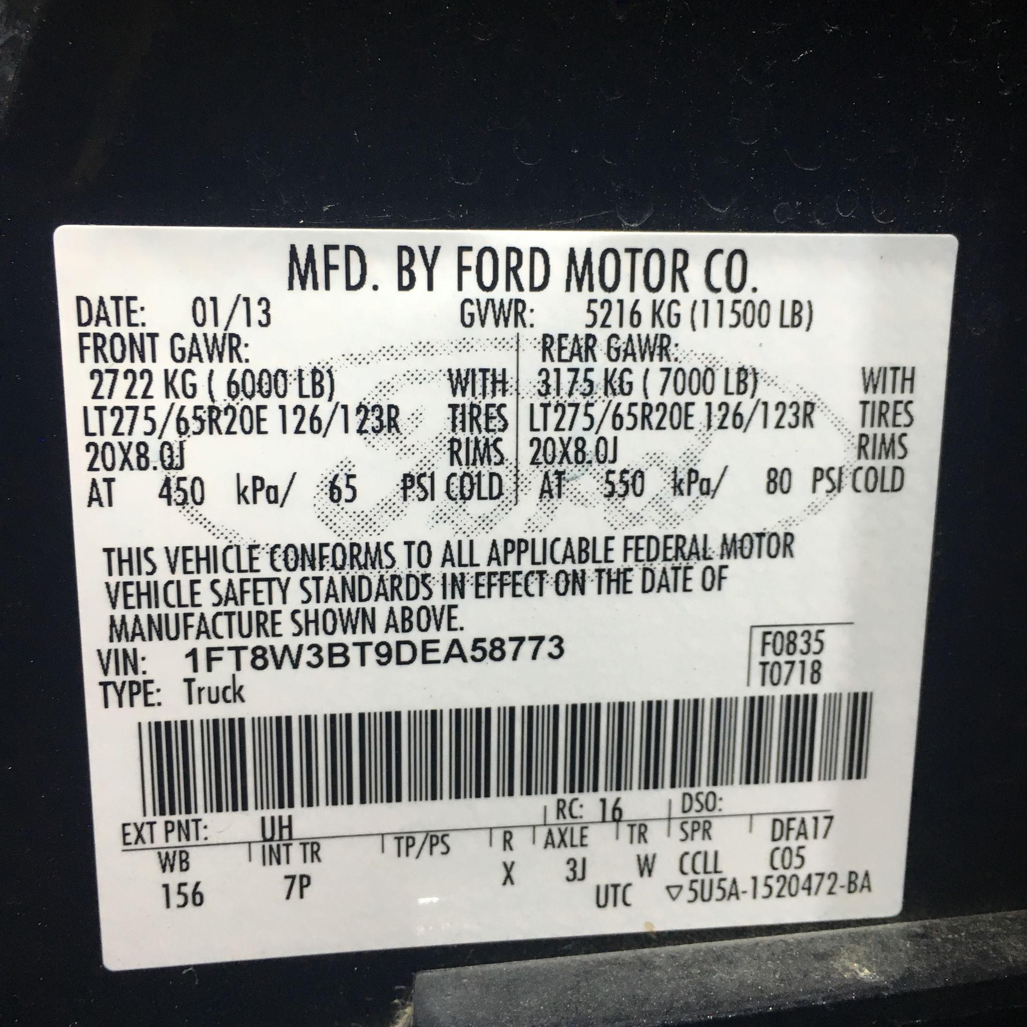 Gawr Ford F350 | Autos Post