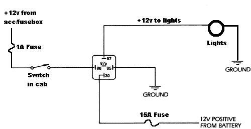 4 pole isolator switch wiring diagram wiring diagram and hernes pull switch wiring diagram nilza