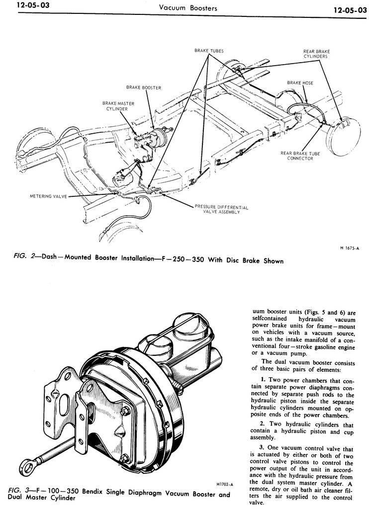 brake line replacement