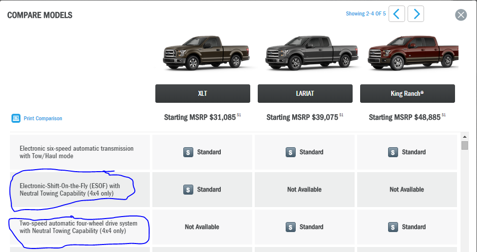 difference between 2015 f150 lariat and xlt autos post. Black Bedroom Furniture Sets. Home Design Ideas