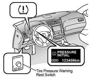 Lexus Why Is My Tire Pressure Light On Clublexus