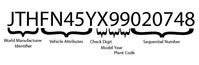 Lexus Vin Decoder >> Lexus Vin Decoder Clublexus