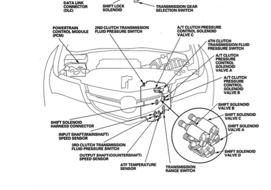 service manual  2012 acura mdx transmission diagram for a