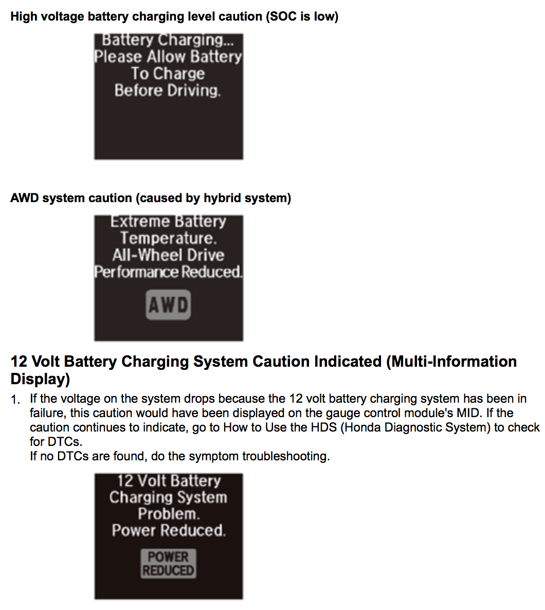 Going Bad Battery Signs