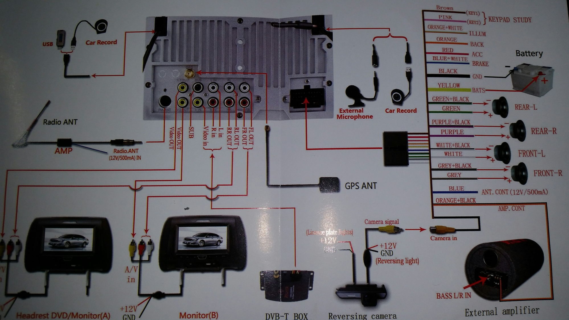tl  2011 tl base wiring advice on double din upgrade