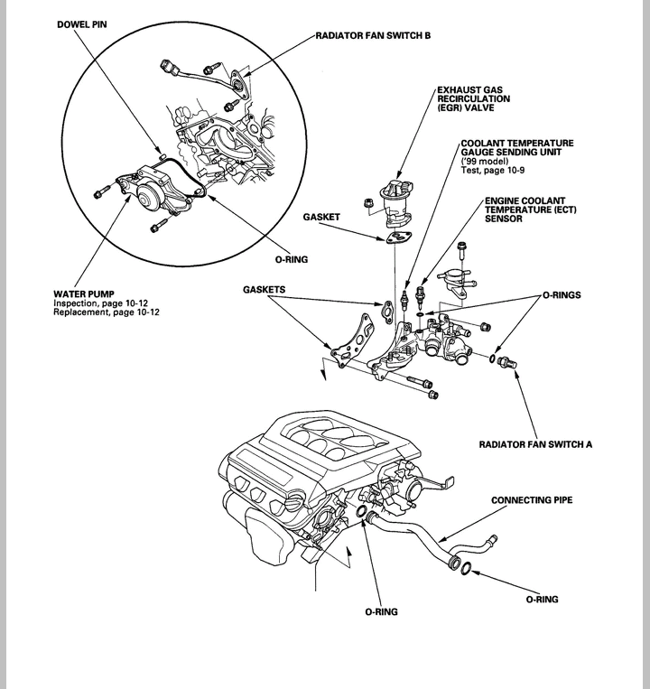 honda bank 2 sensor 1 location
