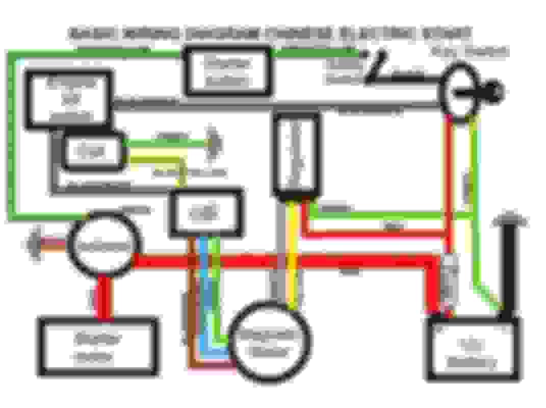 Vento 2 Stroke Wire Diagram - Today Wiring Schematic Diagram on