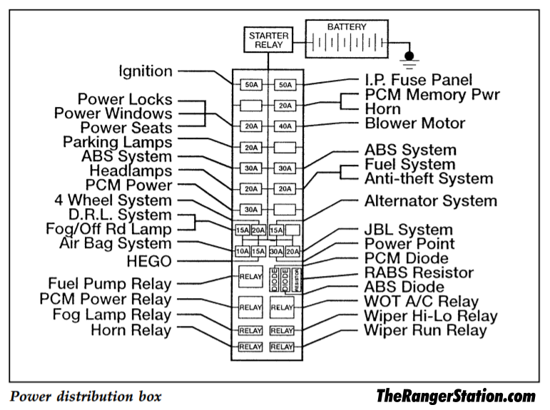 Indoor Cabin Light Not Workin-cant Read Spedometer   Nite - Camaro Forums