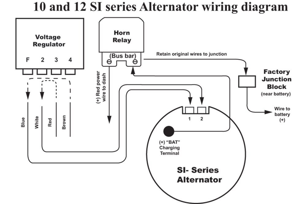 alternator  voltage regulator help please