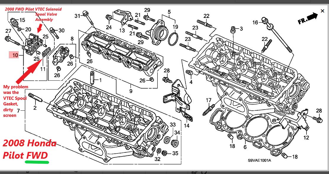 2003 honda element engine code p2647