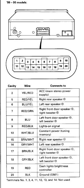 99-00 Civic OEM radio wiring diagram - Honda-Tech - Honda ... on