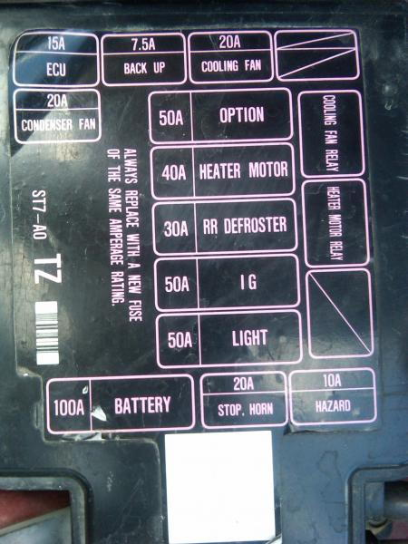 fuse box in citroen c2 fuse wiring diagrams