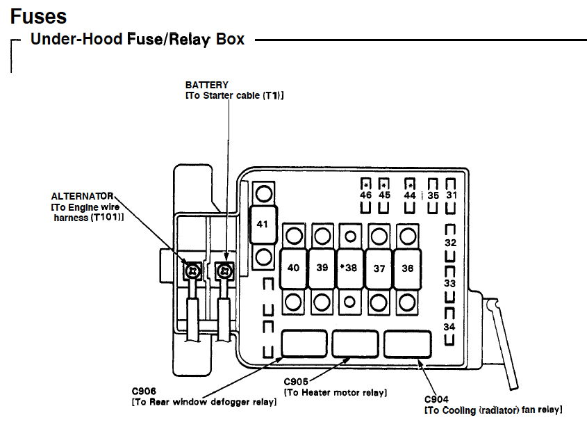 97 jeep wrangler fuse box  jeep  auto fuse box diagram