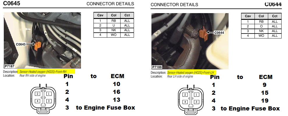 Oxygen Sensor Wiring - Land Rover Forums