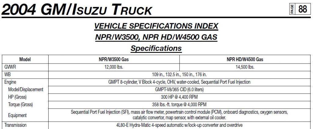 2003-2004 gmc    isuzu w4500 truck engine