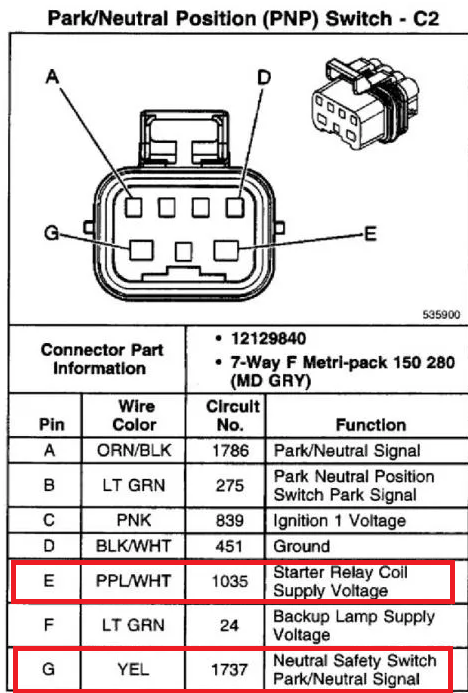 Need Pnp Park Neutral Switch Wiring Diagram Or Pin Outs Ls1tech Camaro And Firebird Forum Discussion