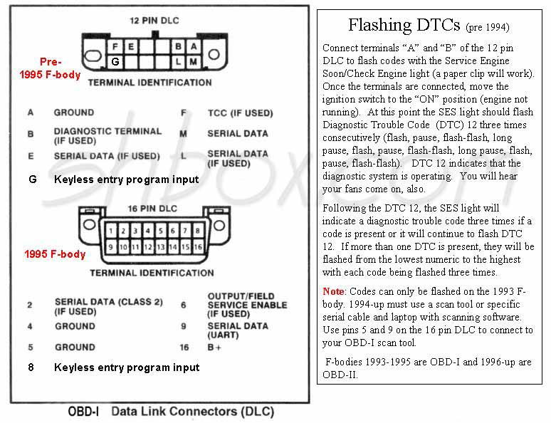 1993 lt1 idle surging page 4 ls1tech camaro and Ford Wiring Diagram 80 dlc2 ed24fe25a3260110bb7f376c89ccce15d3f6f9f3