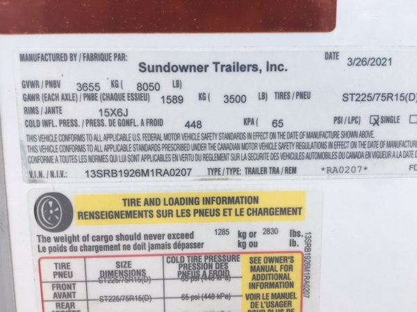 Sundowner 1986 Toybox