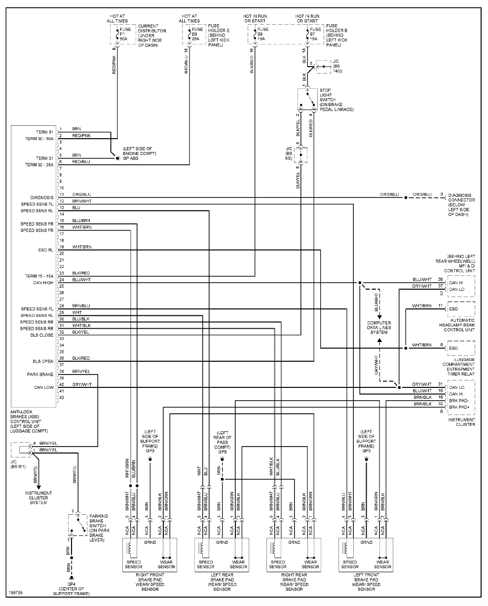 Porsche 996 Wiring Diagram 2001