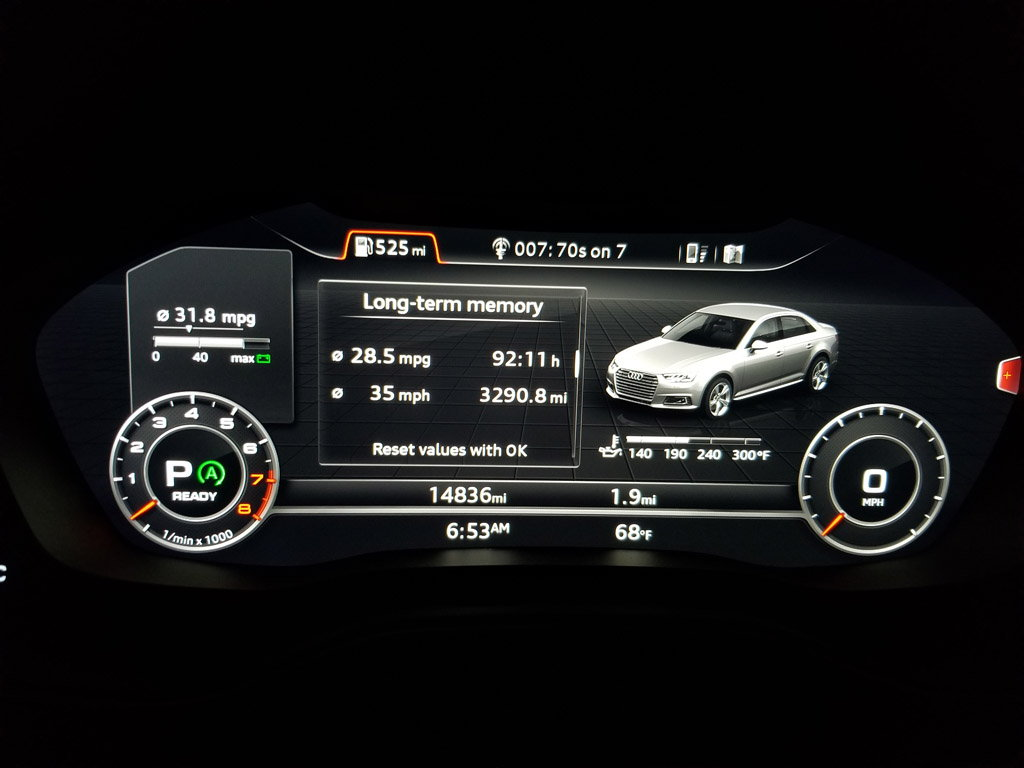 Audi A4 B8 poor fuel economy? - AudiWorld Forums