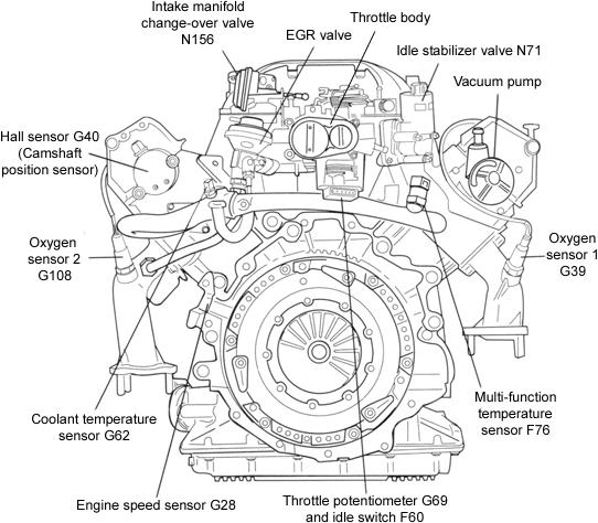 p0116 code- which sensor