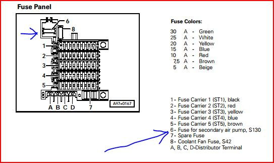 audi q7 fuse box location audi q7 lights wiring diagram