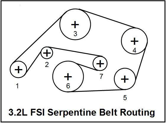 3 0t belt routing diagram