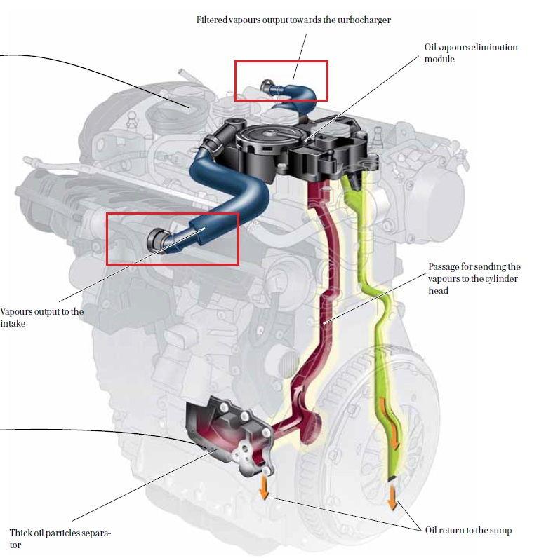 oil in turbo intercooler circuit - audiworld forums  intercooler schematic #6