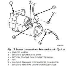 solenoid terminal wire harness connector help - jeep cherokee forum  jeep cherokee forum