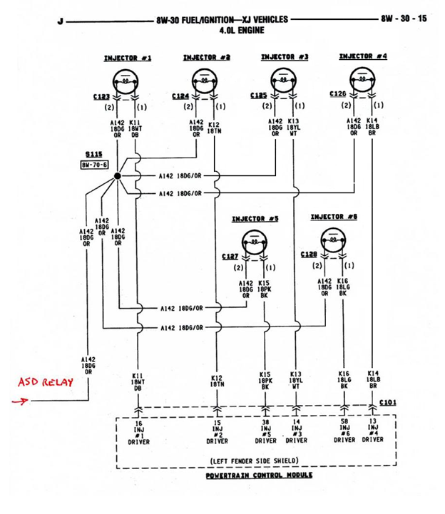 1996 Jeep Cherokee Fuel Injector Wiring Diagram - Wiring ...