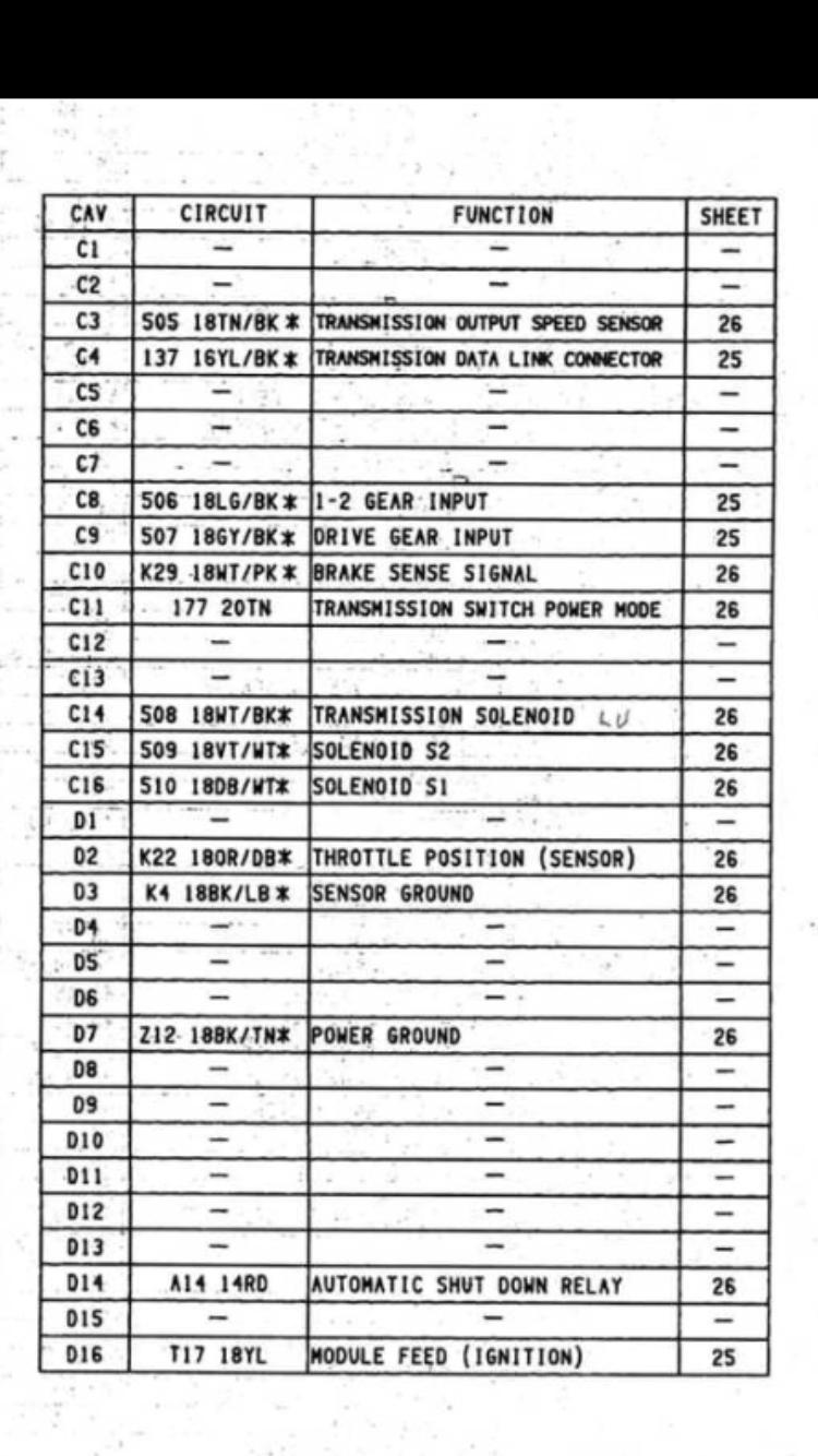 89 Xj Tcm To 99 Cherokee Tcm Wiring