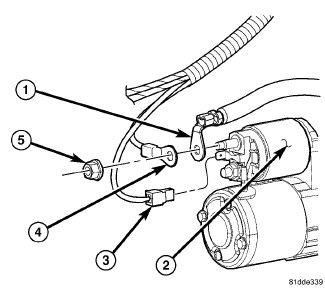 starter wiring chrysler forum chrysler enthusiast forums rh chryslerforum com 2004 pt cruiser starter wire diagram 2003 pt cruiser starter wire diagram