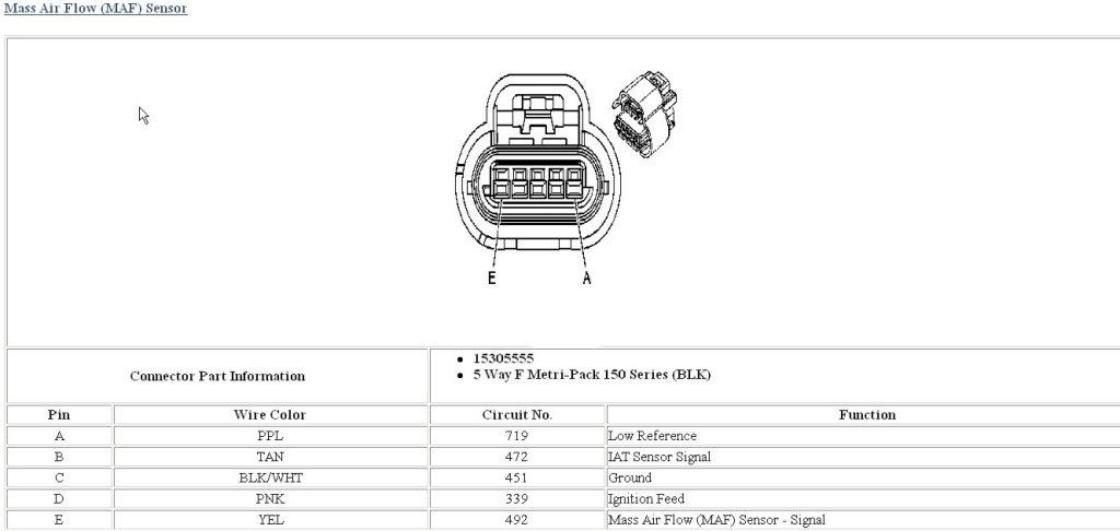 ls7 maf wiring wiring diagram center u2022 rh culinaryco co 2003 Ford F 150 MAF IAT Sensor Wiring Diagram 350Z MAF Sensor Wiring Diagram
