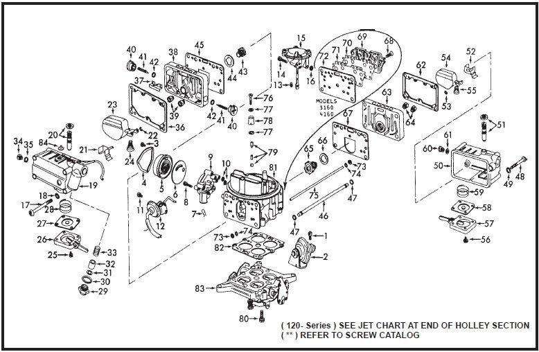 holley 4160 problem on a corvette 74 l 82 corvetteforum. Black Bedroom Furniture Sets. Home Design Ideas