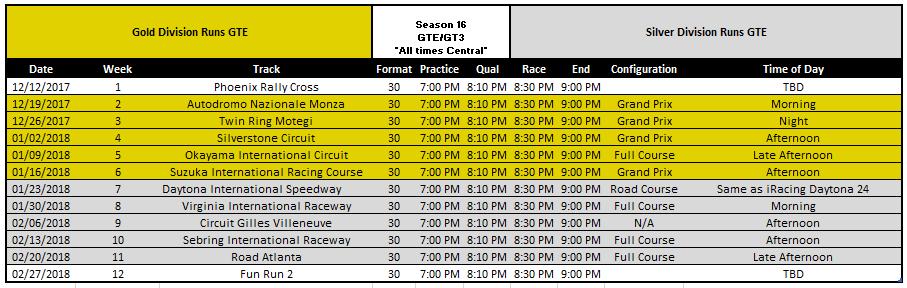 iRacing Corvette Forum Series - iRCFS Season 16
