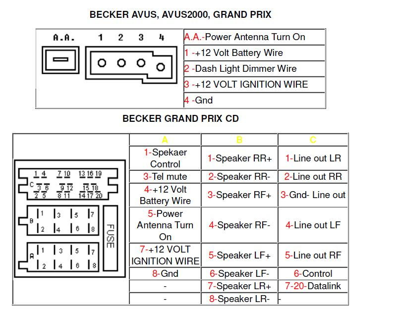 Need help with aftermarket radio install - CrossfireForum - The
