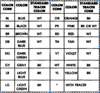 Steering Column Wiring Colors ??? - Dodge Diesel - Diesel Truck Resource  Forums