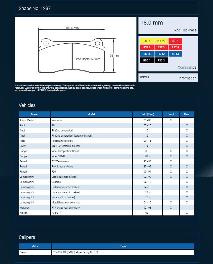 Is B65 brake pads the same as XA5 brake pads? - EvolutionM