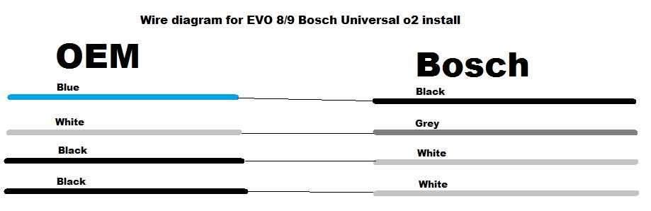Full Race Bw 7670 W   Ewg Install - Evolutionm