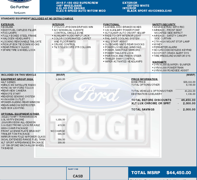 Just tell us your under invoice price paid. - Page 27 - Ford F150 ...