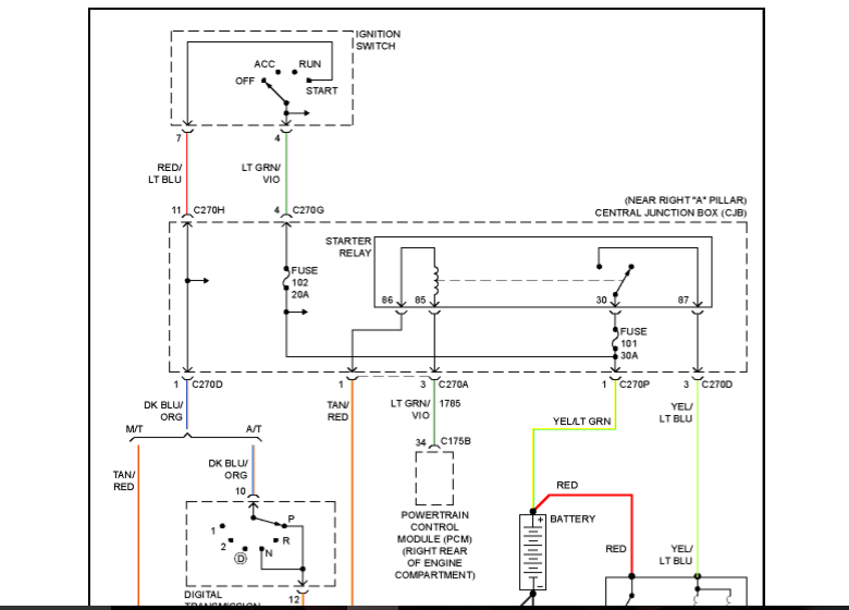2004 ford f 150 starter wiring diagram  oldsmobile cutlass