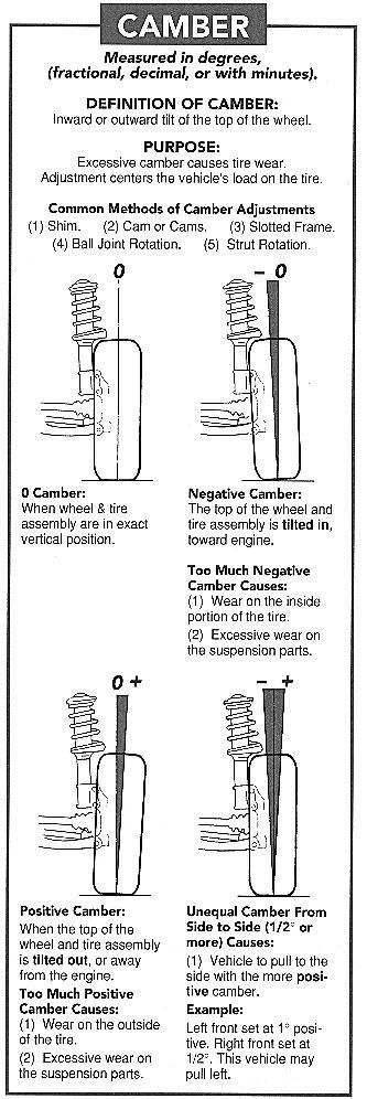 Camber Bolts   Really necessary? - F150online Forums