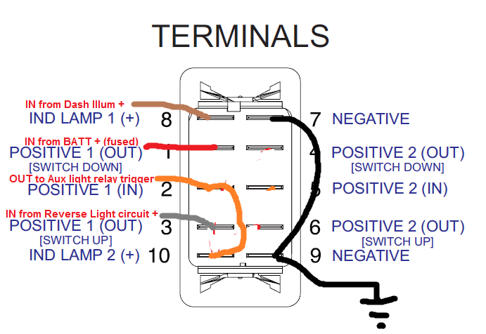 80 terminals_with_legend_f04af10b5cebf7dc72e7dda2f4fef16fc929e994 electrical wizards? help needed with carling dpdt 10 pin switch Momentary Rocker Switch Wiring Diagram at mifinder.co