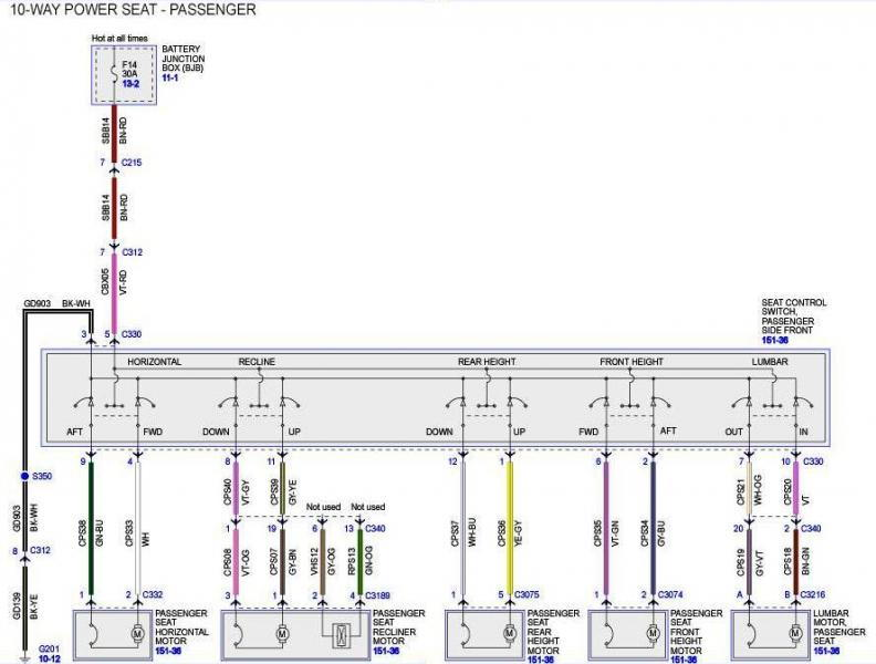 Discussion T20312 ds660421 further 2001 Mazda B2300 Engine Diagram as well 2001 Lincoln Continental Fuse Box Diagram moreover P0885 also 438534 Power Memory Seat Wiring Help. on 2003 lincoln navigator fuse box diagram