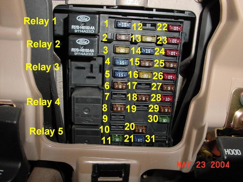06 f150 fuse box 06 wiring diagrams