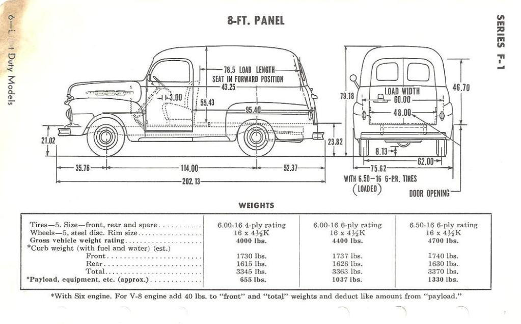 1950 mercury panel truck frame question ford truck enthusiasts forums. Black Bedroom Furniture Sets. Home Design Ideas