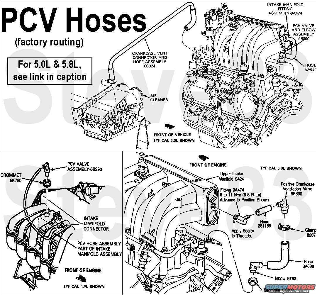 L6 4 9l 300ci Engine Diagram Not Lossing Wiring Ford 300 Blog Rh 48 Fuerstliche Weine De 1996 F 150 9 49l Truck
